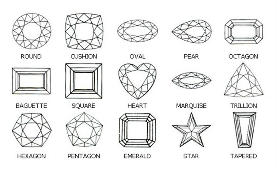 Gemstone chart, gemstone guide, gemstone shape