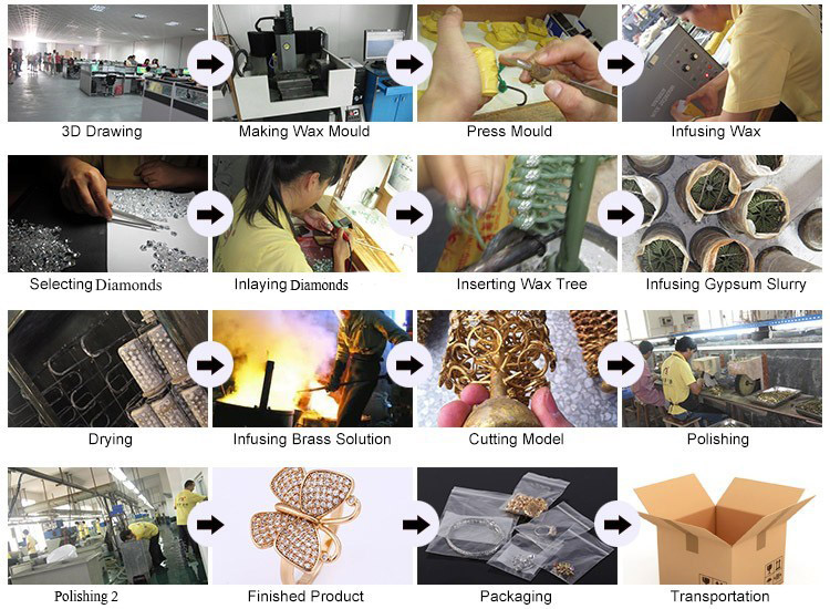 jewelry production process